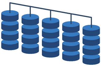 RAID diagram, 5 disks